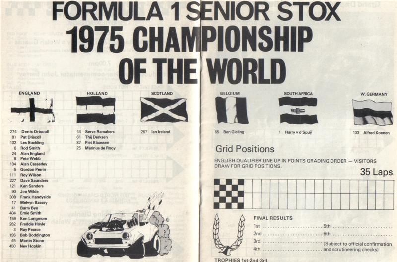 1975t